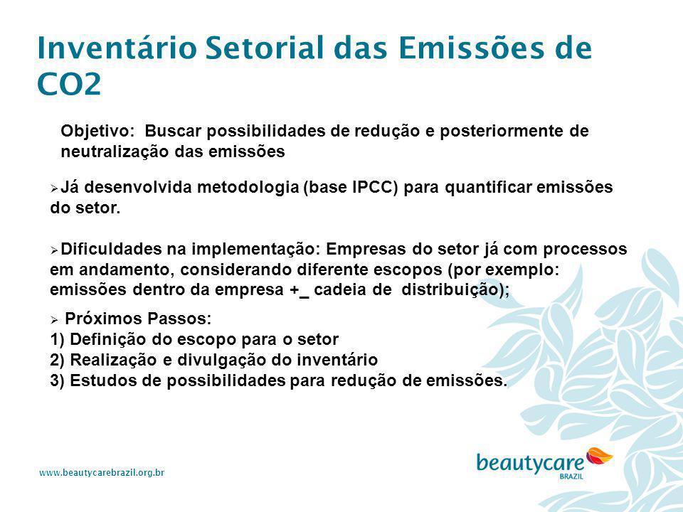 www.beautycarebrazil.org.br  Já desenvolvida metodologia (base IPCC) para quantificar emissões do setor.  Dificuldades na implementação: Empresas do