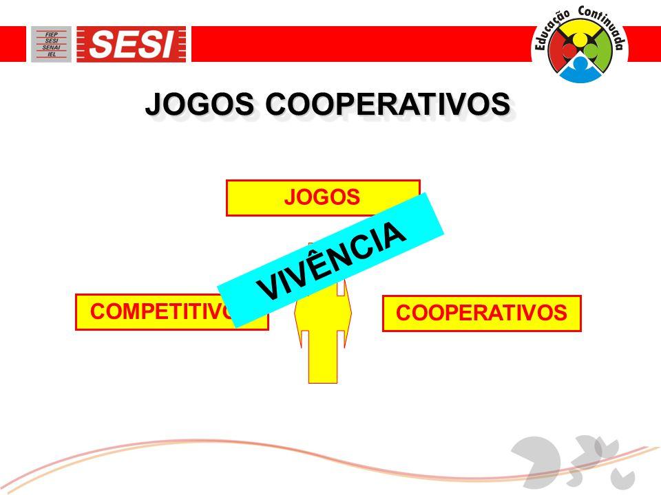 JOGOS COOPERATIVOS JOGOS COMPETITIVOS COOPERATIVOS VIVÊNCIA