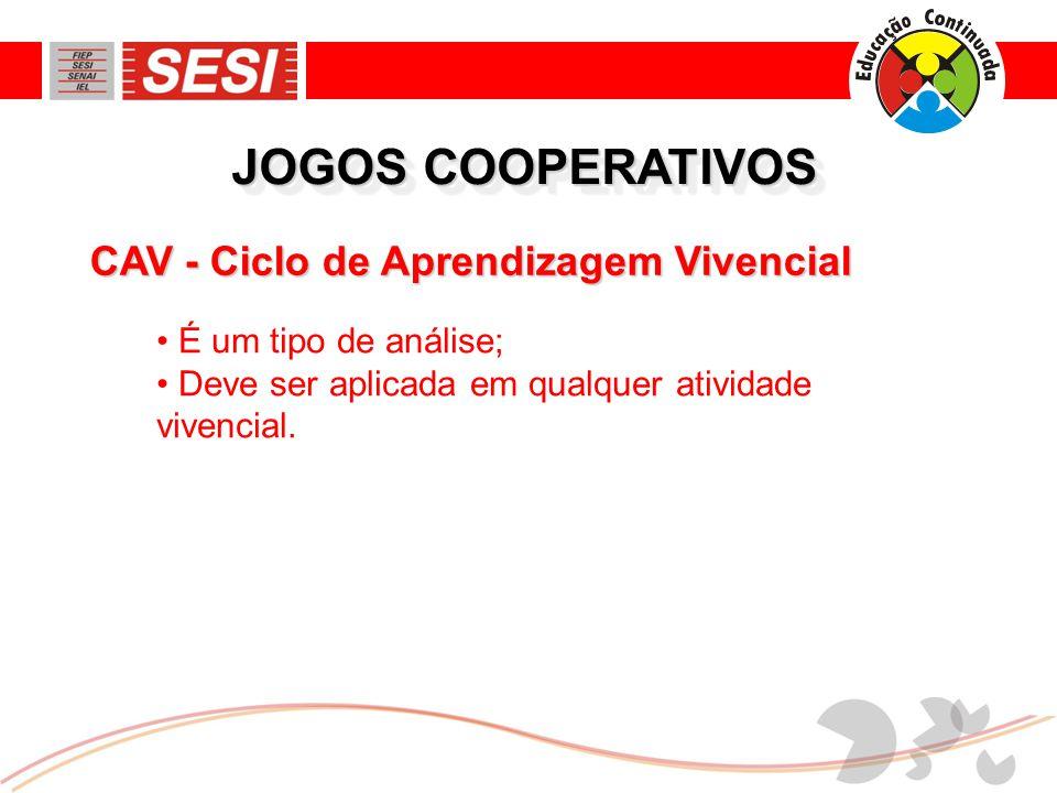 JOGOS COOPERATIVOS • É um tipo de análise; • Deve ser aplicada em qualquer atividade vivencial.