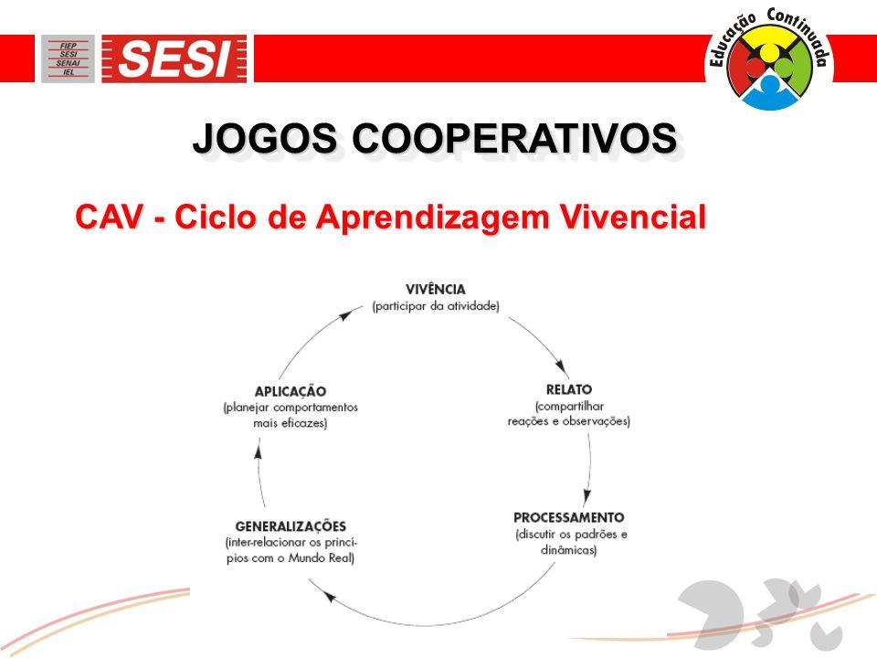 JOGOS COOPERATIVOS CAV - Ciclo de Aprendizagem Vivencial