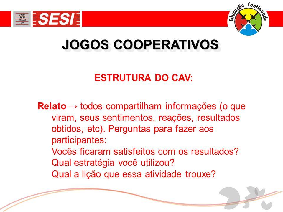 JOGOS COOPERATIVOS ESTRUTURA DO CAV: Relato → todos compartilham informações (o que viram, seus sentimentos, reações, resultados obtidos, etc).