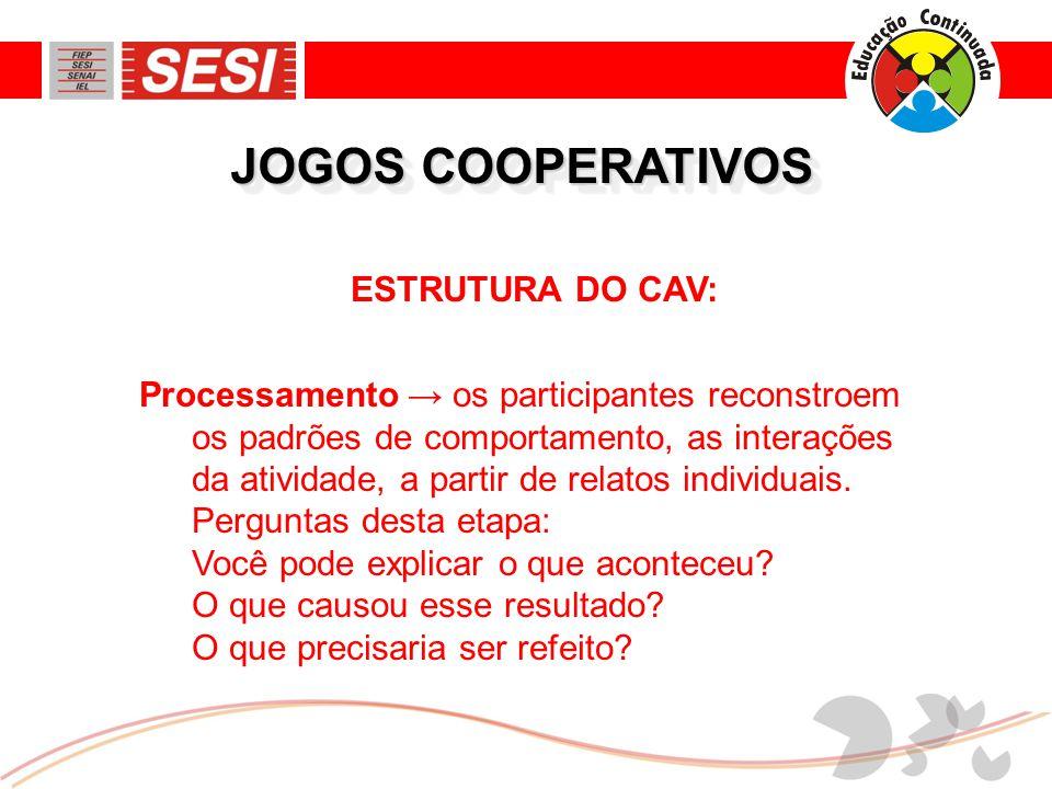 JOGOS COOPERATIVOS ESTRUTURA DO CAV: Processamento → os participantes reconstroem os padrões de comportamento, as interações da atividade, a partir de relatos individuais.