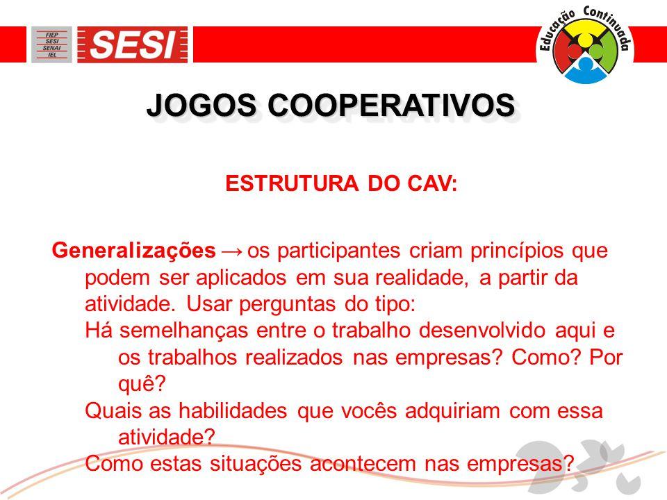 JOGOS COOPERATIVOS ESTRUTURA DO CAV: Generalizações → os participantes criam princípios que podem ser aplicados em sua realidade, a partir da atividade.