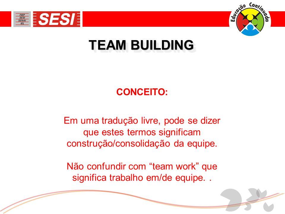 TEAM BUILDING CONCEITO: Em uma tradução livre, pode se dizer que estes termos significam construção/consolidação da equipe.