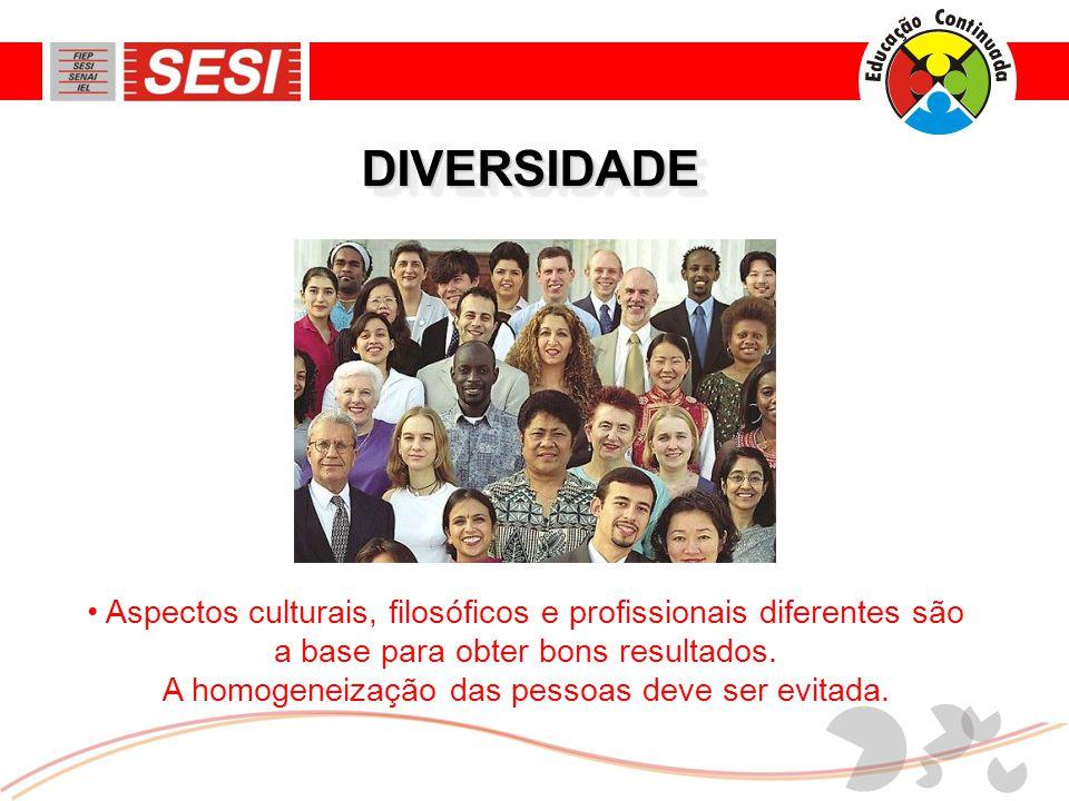 DIVERSIDADEDIVERSIDADE • Aspectos culturais, filosóficos e profissionais diferentes são a base para obter bons resultados.