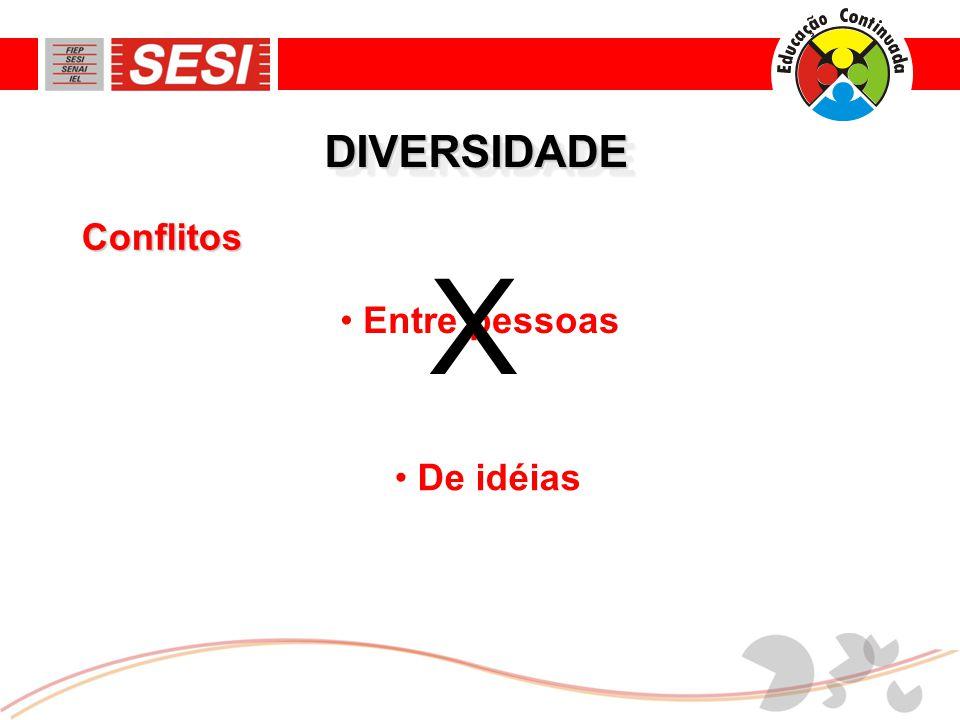 DIVERSIDADEDIVERSIDADE • Entre pessoas Conflitos • De idéias X