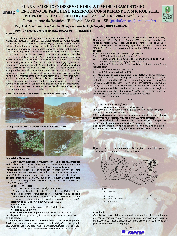 PLANEJAMENTO CONSERVACIONISTA E MONITORAMENTO DO ENTORNO DE PARQUES E RESERVAS, CONSIDERANDO A MICROBACIA: UMA PROPOSTA METODOLÓGICA 1. Moreira 1, P.R