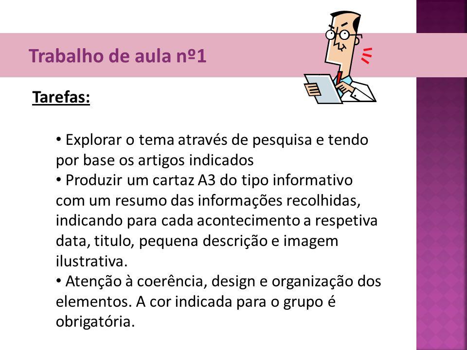 Trabalho de aula nº1 Tarefas: • Explorar o tema através de pesquisa e tendo por base os artigos indicados • Produzir um cartaz A3 do tipo informativo