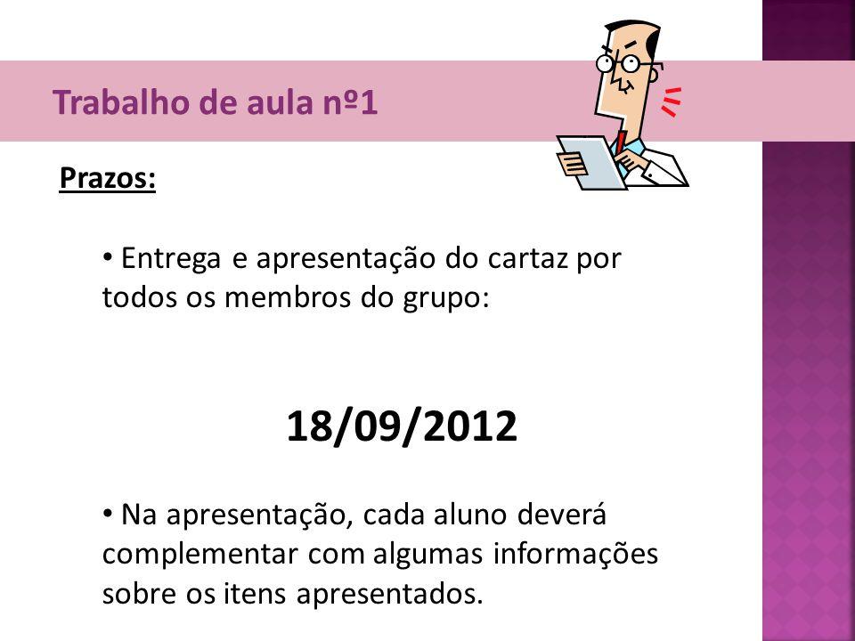 Trabalho de aula nº1 Prazos: • Entrega e apresentação do cartaz por todos os membros do grupo: 18/09/2012 • Na apresentação, cada aluno deverá complem