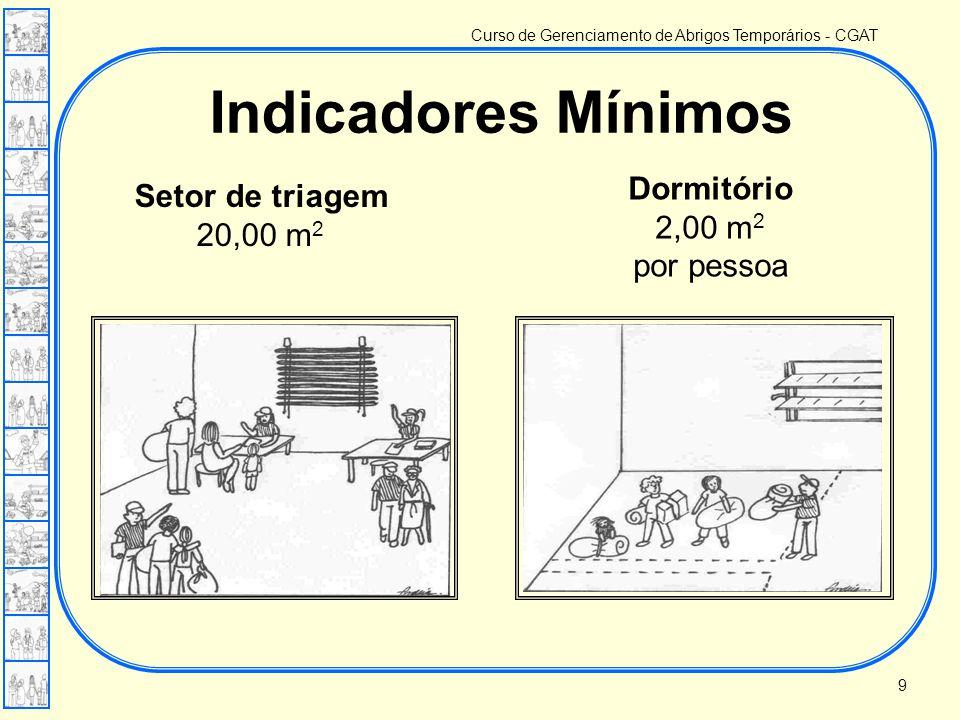 Curso de Gerenciamento de Abrigos Temporários - CGAT Indicadores Mínimos Setor de triagem 20,00 m 2 Dormitório 2,00 m 2 por pessoa 9
