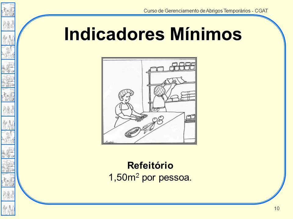 Curso de Gerenciamento de Abrigos Temporários - CGAT Indicadores Mínimos Refeitório 1,50m 2 por pessoa. 10