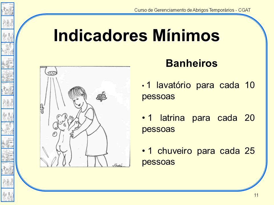 Curso de Gerenciamento de Abrigos Temporários - CGAT Indicadores Mínimos • 1 lavatório para cada 10 pessoas • 1 latrina para cada 20 pessoas • 1 chuve