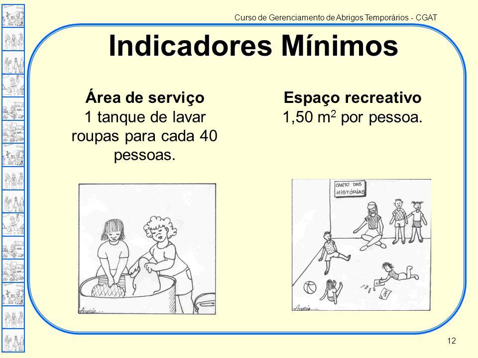 Curso de Gerenciamento de Abrigos Temporários - CGAT Área de serviço 1 tanque de lavar roupas para cada 40 pessoas. Espaço recreativo 1,50 m 2 por pes