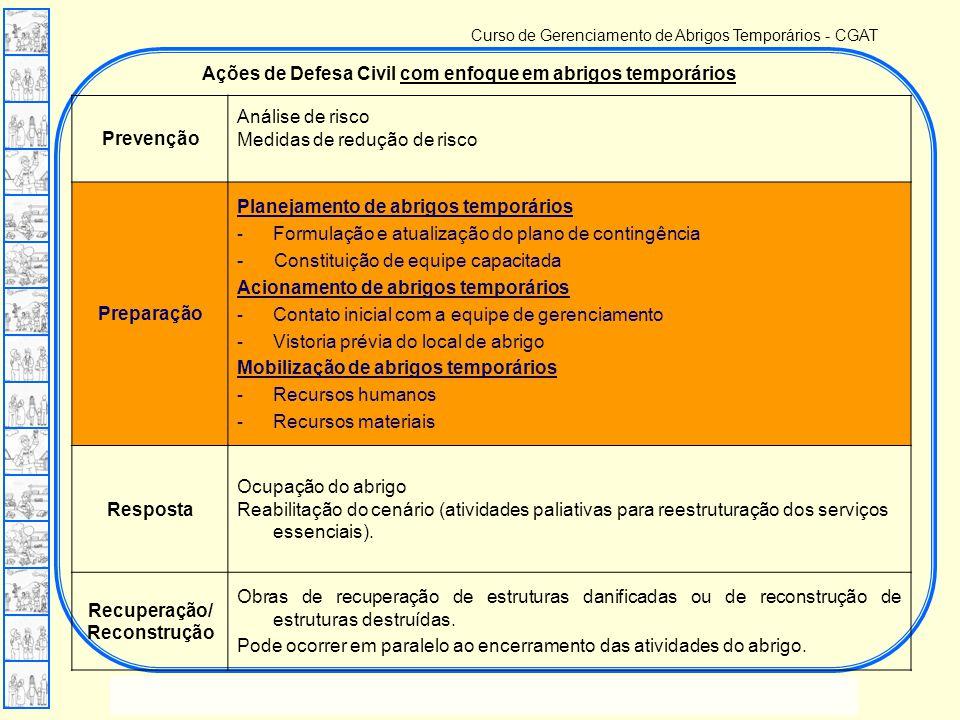 Curso de Gerenciamento de Abrigos Temporários - CGAT Indicadores Mínimos Refeitório 1,50m 2 por pessoa.