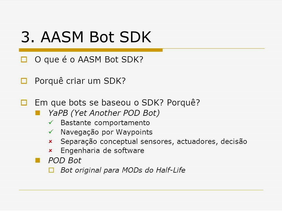 3. AASM Bot SDK  O que é o AASM Bot SDK?  Porquê criar um SDK?  Em que bots se baseou o SDK? Porquê?  YaPB (Yet Another POD Bot)  Bastante compor