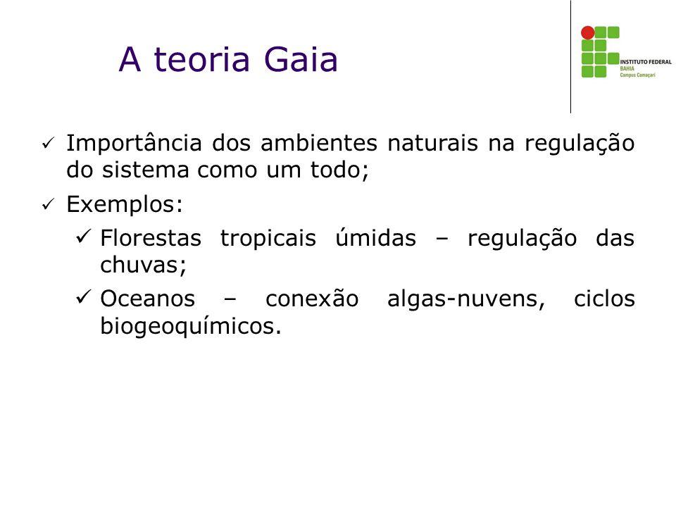  Importância dos ambientes naturais na regulação do sistema como um todo;  Exemplos:  Florestas tropicais úmidas – regulação das chuvas;  Oceanos – conexão algas-nuvens, ciclos biogeoquímicos.