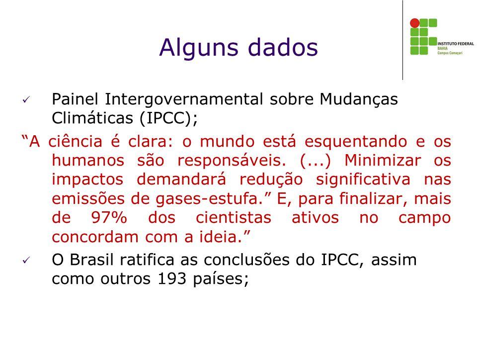 Alguns dados  Painel Intergovernamental sobre Mudanças Climáticas (IPCC); A ciência é clara: o mundo está esquentando e os humanos são responsáveis.