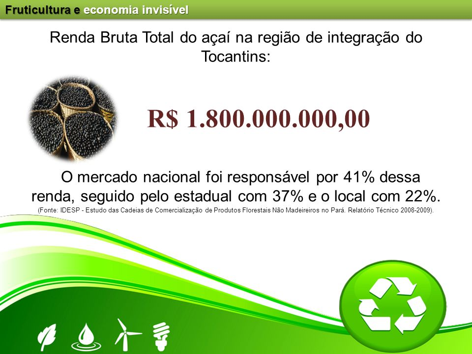 Renda Bruta Total do açaí na região de integração do Tocantins: R$ 1.800.000.000,00 O mercado nacional foi responsável por 41% dessa renda, seguido pe