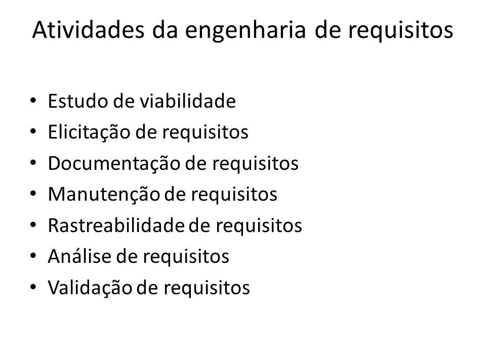Atividades da engenharia de requisitos • Estudo de viabilidade • Elicitação de requisitos • Documentação de requisitos • Manutenção de requisitos • Ra