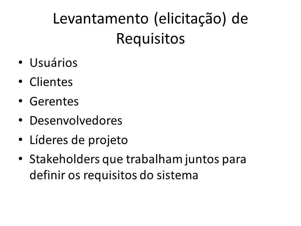 Levantamento (elicitação) de Requisitos • Usuários • Clientes • Gerentes • Desenvolvedores • Líderes de projeto • Stakeholders que trabalham juntos pa