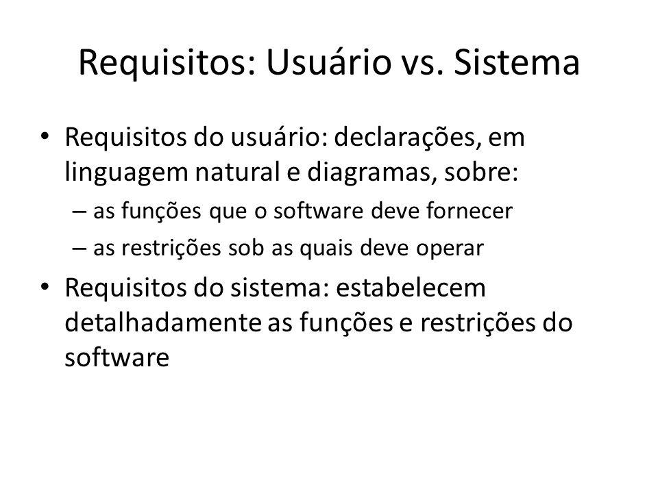 Requisitos: Usuário vs. Sistema • Requisitos do usuário: declarações, em linguagem natural e diagramas, sobre: – as funções que o software deve fornec