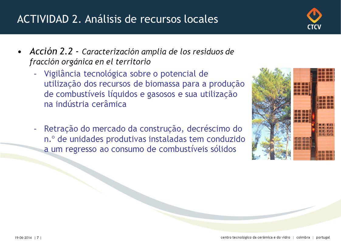 centro tecnológico da cerâmica e do vidro | coimbra | portugal ACTIVIDAD 2.