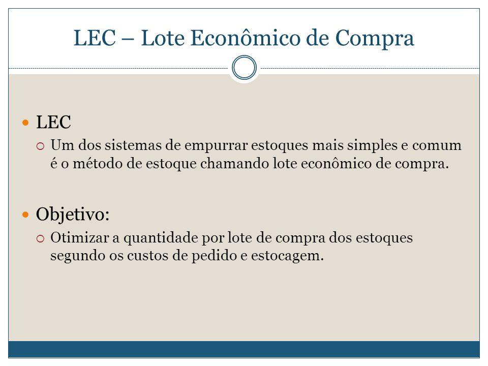 LEC – Lote Econômico de Compra  LEC  Um dos sistemas de empurrar estoques mais simples e comum é o método de estoque chamando lote econômico de comp