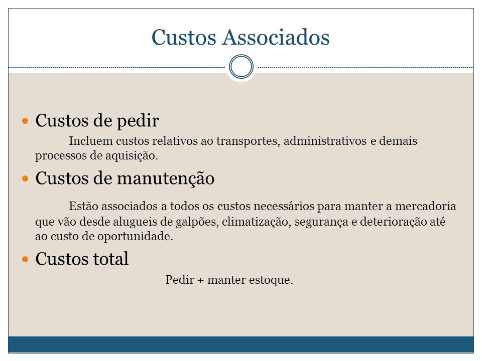 Custos Associados  Custos de pedir Incluem custos relativos ao transportes, administrativos e demais processos de aquisição.  Custos de manutenção E
