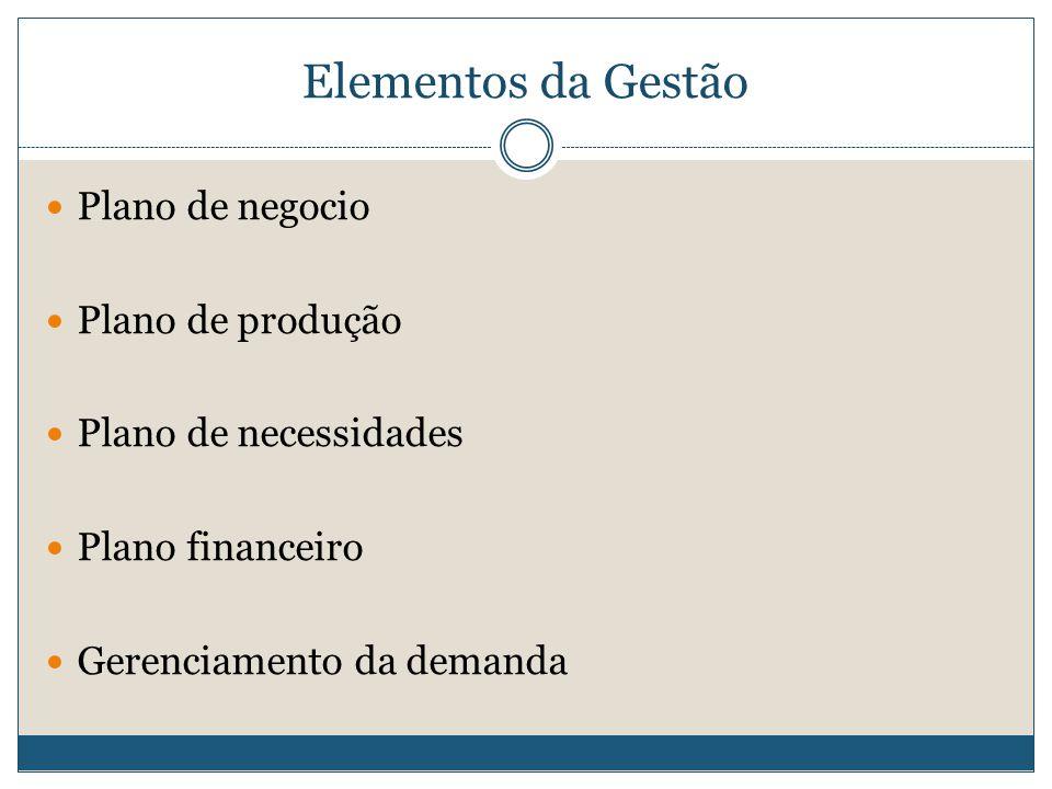 Elementos da Gestão  Plano de negocio  Plano de produção  Plano de necessidades  Plano financeiro  Gerenciamento da demanda
