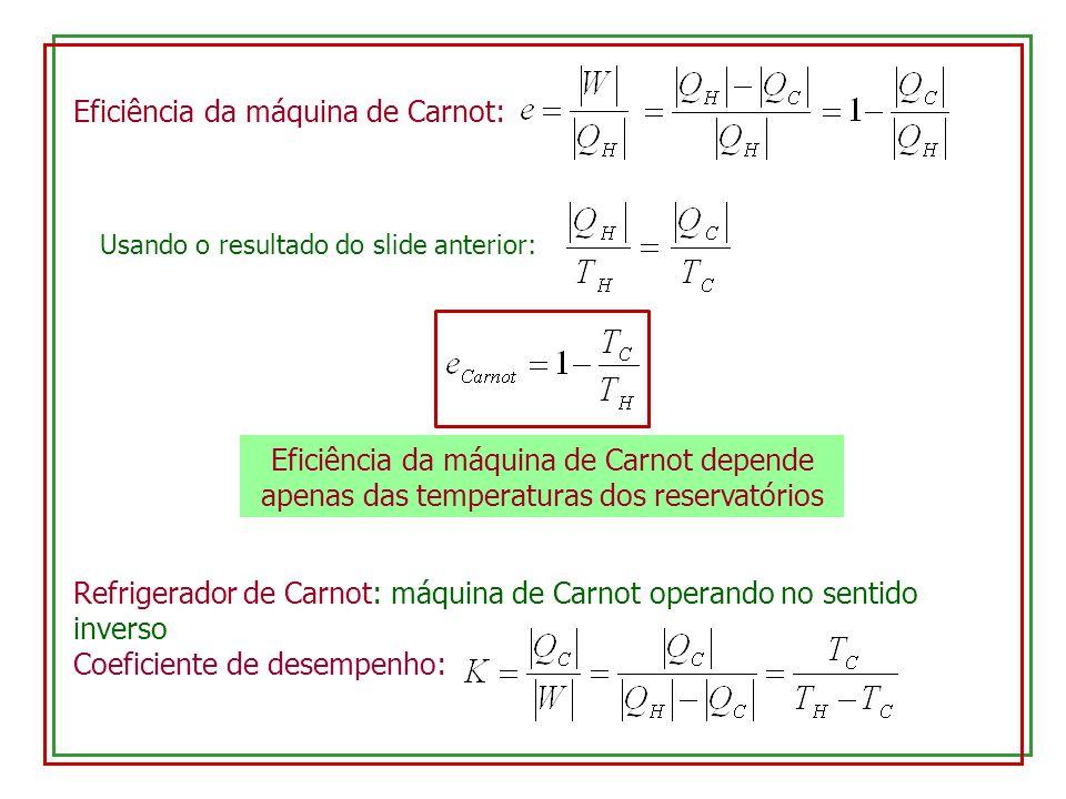 Eficiência da máquina de Carnot: Usando o resultado do slide anterior: Eficiência da máquina de Carnot depende apenas das temperaturas dos reservatóri