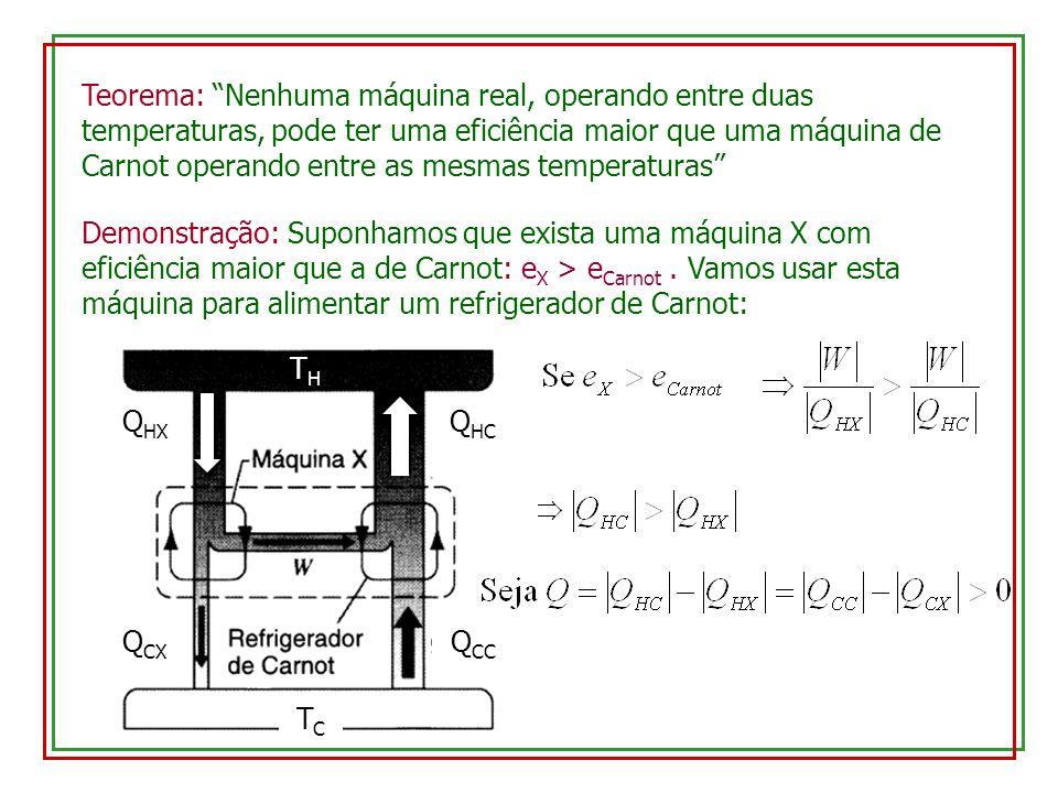 """Teorema: """"Nenhuma máquina real, operando entre duas temperaturas, pode ter uma eficiência maior que uma máquina de Carnot operando entre as mesmas tem"""