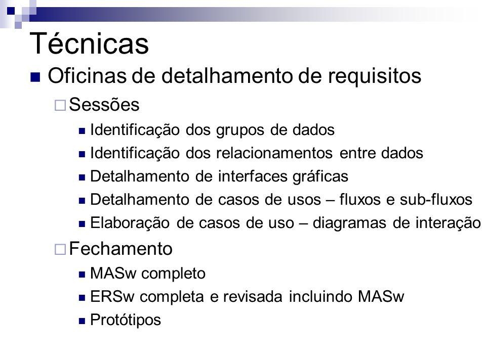 Técnicas  Oficinas de detalhamento de requisitos  Sessões  Identificação dos grupos de dados  Identificação dos relacionamentos entre dados  Detalhamento de interfaces gráficas  Detalhamento de casos de usos – fluxos e sub-fluxos  Elaboração de casos de uso – diagramas de interação  Fechamento  MASw completo  ERSw completa e revisada incluindo MASw  Protótipos