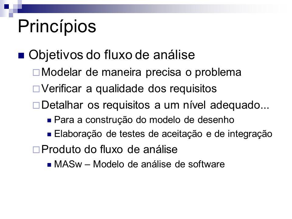 Princípios  Objetivos do fluxo de análise  Modelar de maneira precisa o problema  Verificar a qualidade dos requisitos  Detalhar os requisitos a um nível adequado...