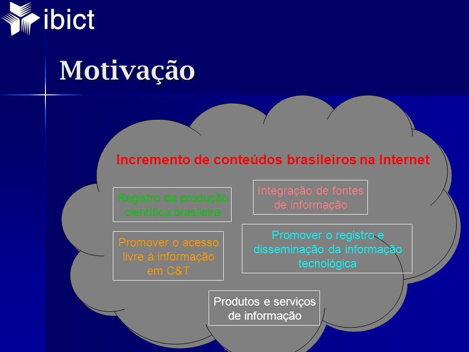 Motivação Incremento de conteúdos brasileiros na Internet Integração de fontes de informação Registro da produção científica brasileira Promover o acesso livre à informação em C&T Produtos e serviços de informação Promover o registro e disseminação da informação tecnológica