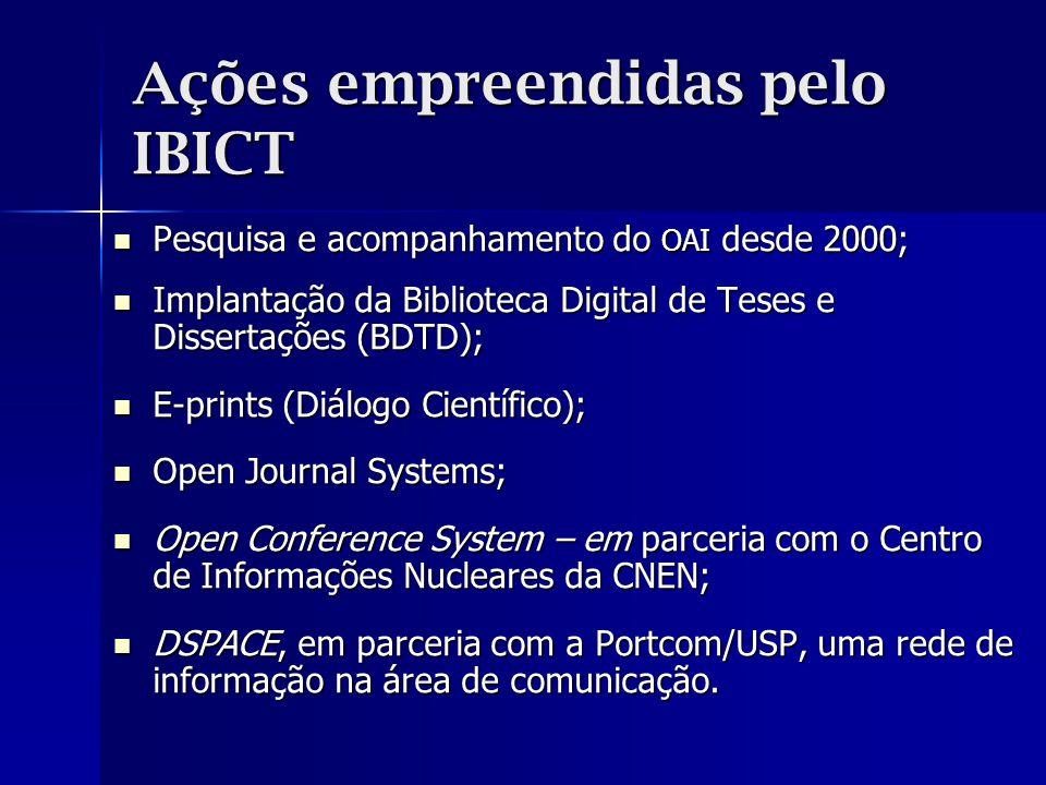 Ações empreendidas pelo IBICT  Pesquisa e acompanhamento do OAI desde 2000;  Implantação da Biblioteca Digital de Teses e Dissertações (BDTD);  E-prints (Diálogo Científico);  Open Journal Systems;  Open Conference System – em parceria com o Centro de Informações Nucleares da CNEN;  DSPACE, em parceria com a Portcom/USP, uma rede de informação na área de comunicação.