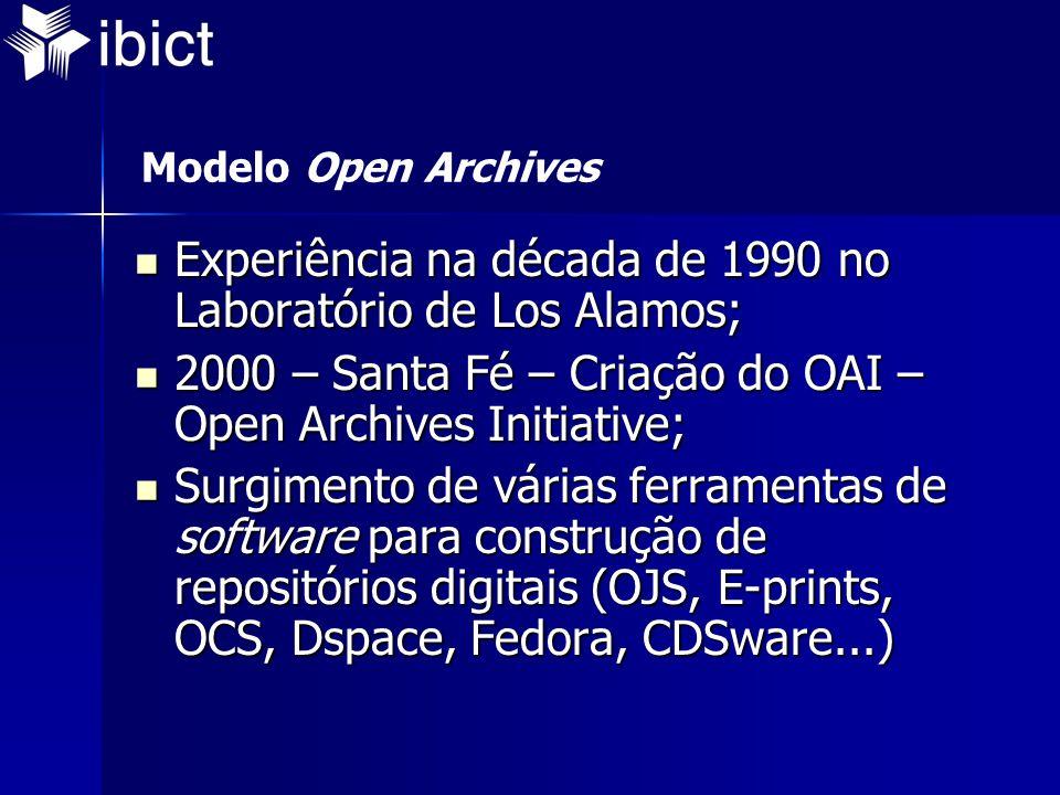  Experiência na década de 1990 no Laboratório de Los Alamos;  2000 – Santa Fé – Criação do OAI – Open Archives Initiative;  Surgimento de várias ferramentas de software para construção de repositórios digitais (OJS, E-prints, OCS, Dspace, Fedora, CDSware...) Modelo Open Archives