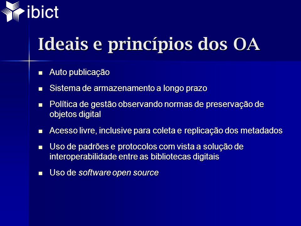 Ideais e princípios dos OA  Auto publicação  Sistema de armazenamento a longo prazo  Política de gestão observando normas de preservação de objetos digital  Acesso livre, inclusive para coleta e replicação dos metadados  Uso de padrões e protocolos com vista a solução de interoperabilidade entre as bibliotecas digitais  Uso de software open source