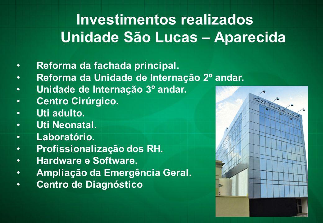 Investimentos realizados Unidade São Lucas – Aparecida •Reforma da fachada principal. •Reforma da Unidade de Internação 2º andar. •Unidade de Internaç
