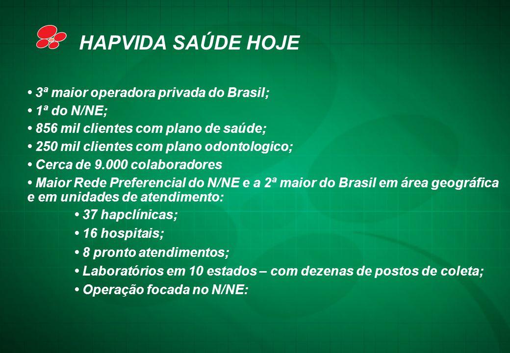 • 3ª maior operadora privada do Brasil; • 1ª do N/NE; • 856 mil clientes com plano de saúde; • 250 mil clientes com plano odontologico; • Cerca de 9.0
