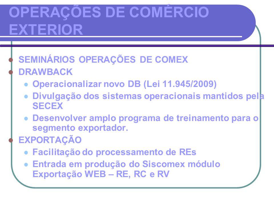 OPERAÇÕES DE COMÉRCIO EXTERIOR  SEMINÁRIOS OPERAÇÕES DE COMEX  DRAWBACK  Operacionalizar novo DB (Lei 11.945/2009)  Divulgação dos sistemas operacionais mantidos pela SECEX  Desenvolver amplo programa de treinamento para o segmento exportador.