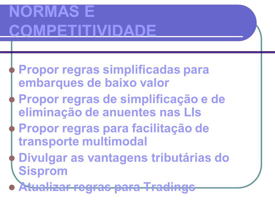 NORMAS E COMPETITIVIDADE  Propor regras simplificadas para embarques de baixo valor  Propor regras de simplificação e de eliminação de anuentes nas