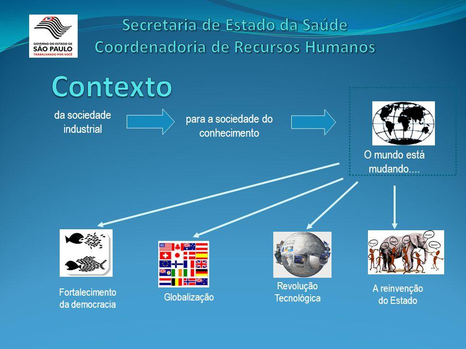 da sociedade industrial para a sociedade do conhecimento Fortalecimento da democracia Globalização Revolução Tecnológica A reinvenção do Estado O mund