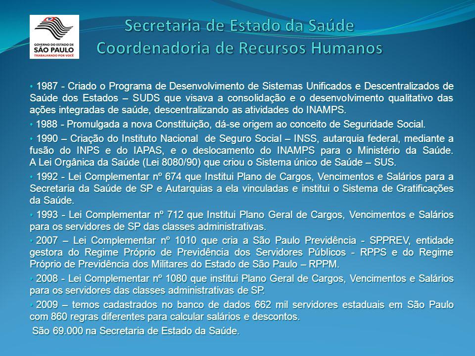 • 1987 - Criado o Programa de Desenvolvimento de Sistemas Unificados e Descentralizados de Saúde dos Estados – SUDS que visava a consolidação e o dese