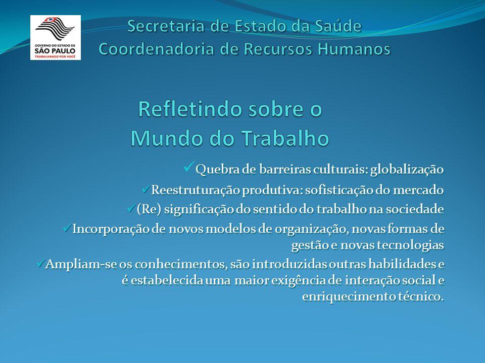 Quebra de barreiras culturais: globalização  Quebra de barreiras culturais: globalização  Reestruturação produtiva: sofisticação do mercado  (Re) s
