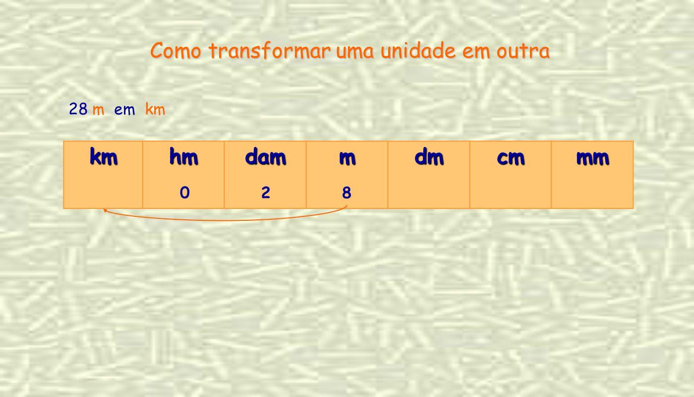 kmhmdammdmcmmm 28 Como transformar uma unidade em outra 0