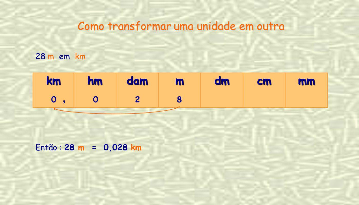 28 m em km kmhmdammdmcmmm 28 Como transformar uma unidade em outra 00, Então : 28 m = 0,028 km