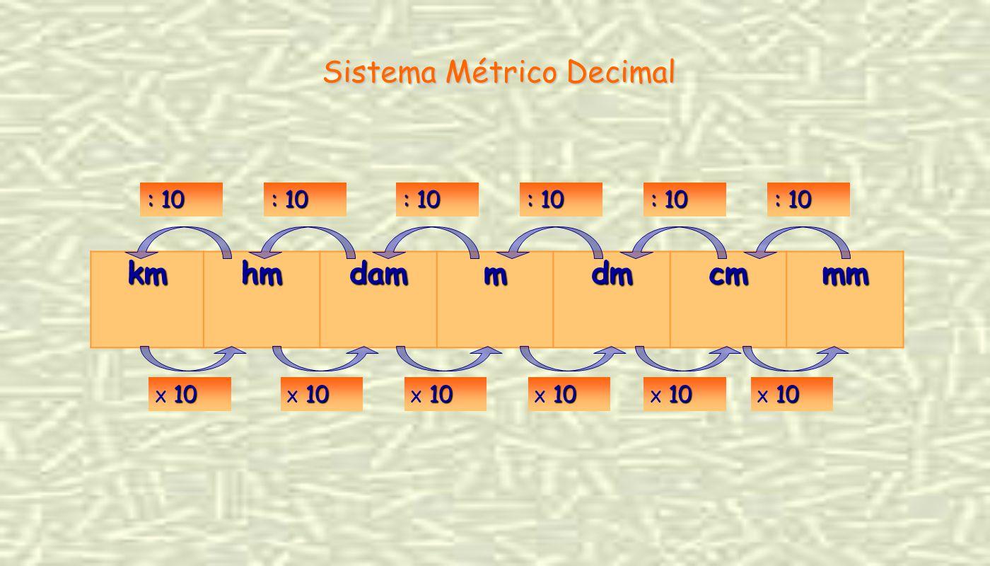 kmhmdammdmcmmm 10 X 10 : 10 Sistema Métrico Decimal