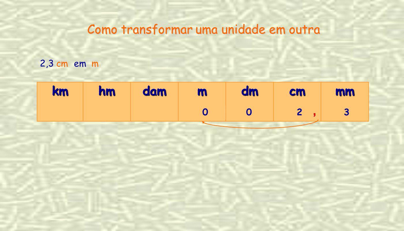 2,3 cm em m Como transformar uma unidade em outra kmhmdammdmcmmm 2, 3, 00