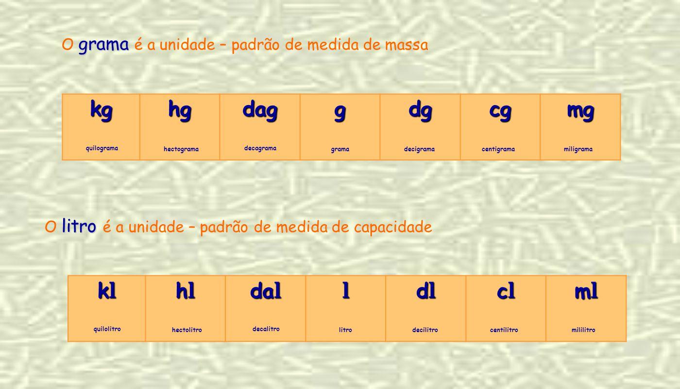 kghgdaggdgcgmg grama O grama é a unidade – padrão de medida de massa litro O litro é a unidade – padrão de medida de capacidade klklklkl hlhlhlhl da l