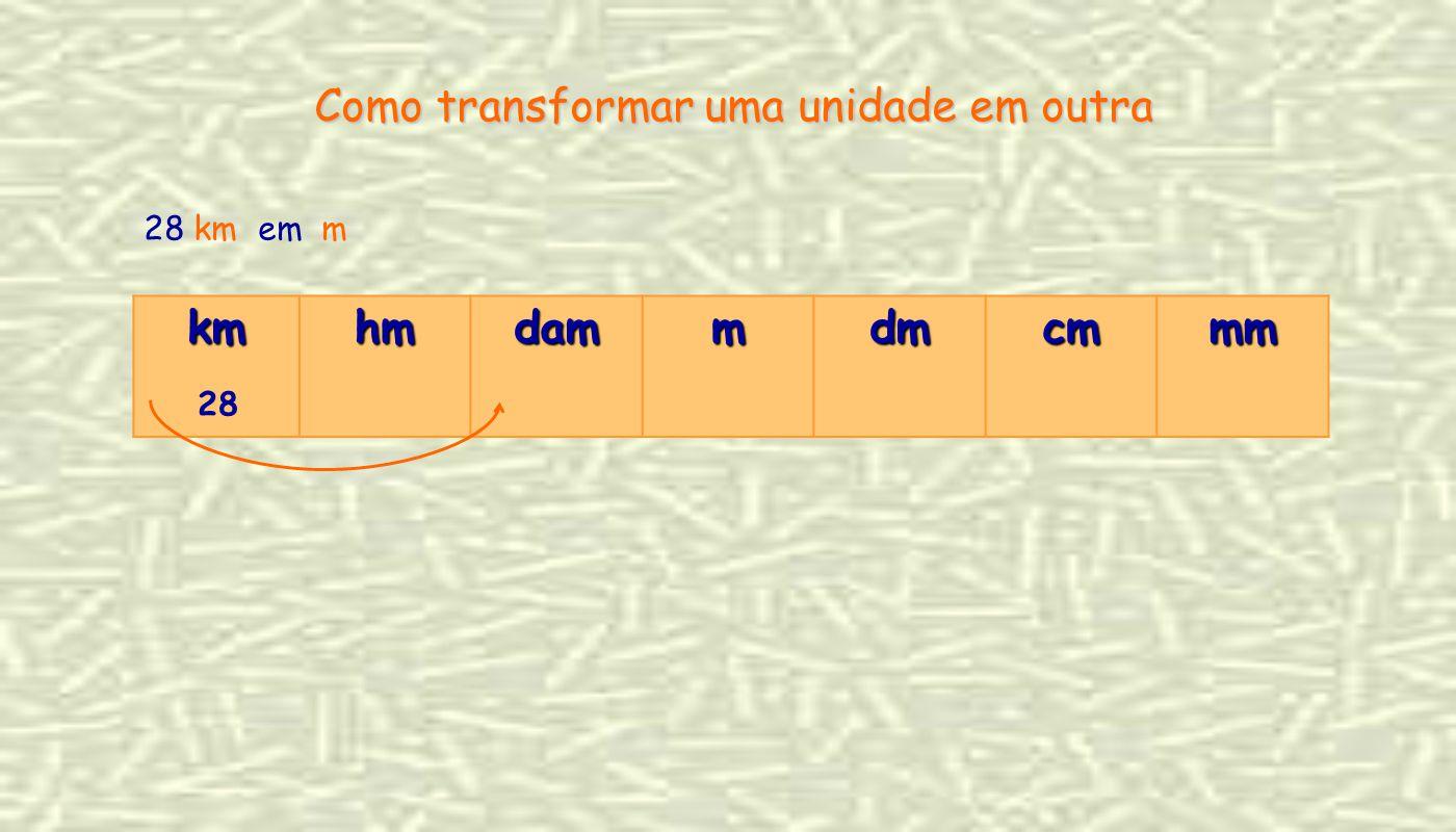 Como transformar uma unidade em outra 28 km em m kmhmdammdmcmmm 28
